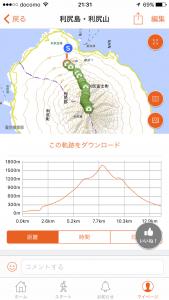 YAMAPというアプリで自動記録された軌跡